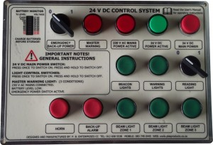 Typical Control Panel